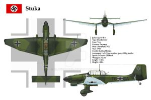 Ju-87B2 StG2 3-View 1 by WS-Clave