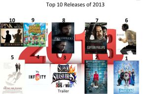 Top 10 releases of 2013 Meme by BlazeHeartPanther
