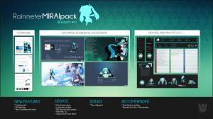 Rainmeter | Mirai Pack (Update#01) by Maddk