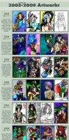 2003-2009 Art Improvement Meme by LadyZolstice