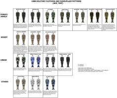 USBN military uniform, camo patterns - test - WIP by caiobrazil