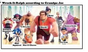 Wreck-It-Ralph according to by 00seer00