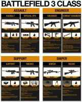 BF3 Class Kits by ComedyInK