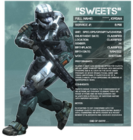VICASIOUS SP - Sweets by Noizey