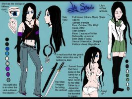Highschool of the Dead OC Reference Sheet by TheDarkBladeHuntress