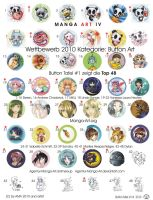 Neues fuer eure Buttons by Agentur-Manga-Art