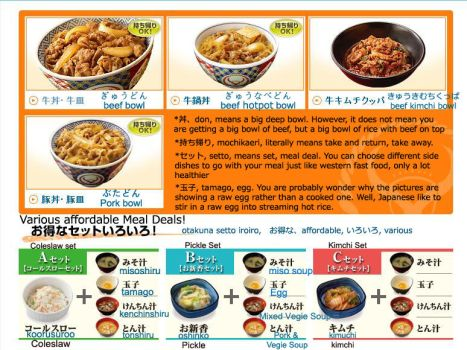 Yoshinoya Menu Translation 1 by WinMush