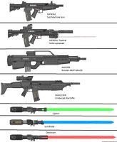 Military Weapon Variants 57 by Marksman104
