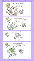 Spyro: Elemental Guide thingie by theanimejump