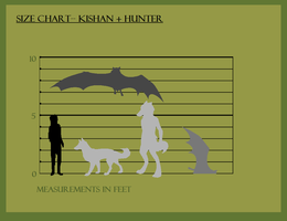 LaF - Size Chart by dragonrider292