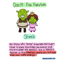 shrek by ryomasid17