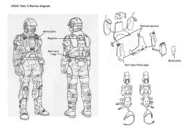 halo marine diagram by redner