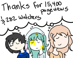 Thanks for 15,400PV's and 282 watchers by ask-kytothehero