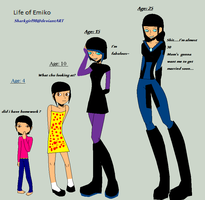 Life of Emiko TFA version. by sharkgirl98
