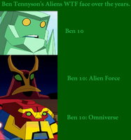 Ben Tennyson's Alien's WTF face over the years. by UltimatePeyton