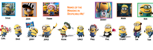 Despicable Me - Names of the Minions by AngryBirdsStuff