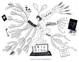 Eric Gill Mind Map by Creativeinspiration