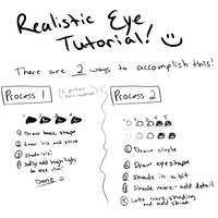 Realistic Eye Tutorial by sotee