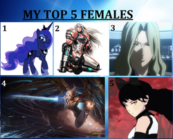 My Top 5 Females by Reala597