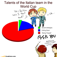 Poor Italy... by TheMangaWitch