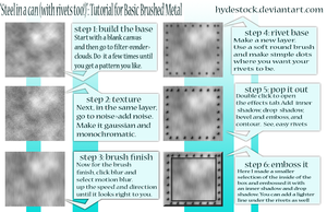 Making metal plates by hydestock