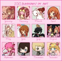 Art Summary - 2010 by MoogleGurl