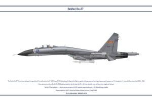Su-27 China 1 by WS-Clave