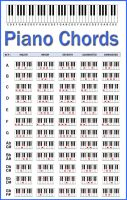 Piano Chords Chart by skcin7