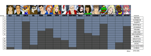 Video Game Wars 5 Progress Chart by bad-asp