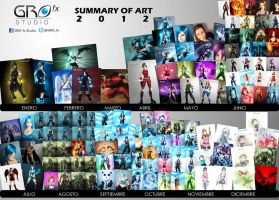 Sumary of ART 2012 by GRO-fx
