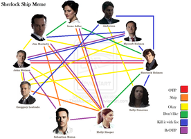 Sherlock Ship Meme by nerdhope