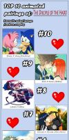 My Top 10 Couples by Madcatmk6