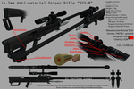 W20-M 14.5 mm Anti-Material Sniper Rifle by EumenesOfCardia