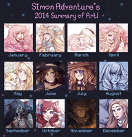 2014 Art Summary by SimonAdventure