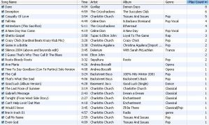 iPod Chart 23rd August 2005 by abnormia
