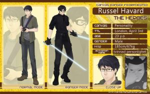 CR: Russel Havard OC sheet [FINISHED] by addaline