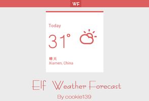 Elf for weather forecast by cookie139