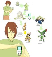 If i had a digimon... by Virexius