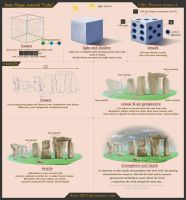 Cube tutorial by Azot2016