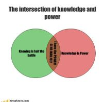 Knowledge, power, cartoons by MacArther