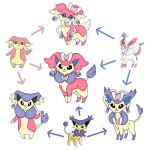 Audino-Sylveon-Delcatty Hexafusion by katiewhy