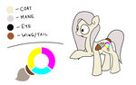 Reference of Palette - Take 2 by kiwifingers