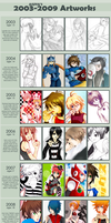 2003 - 2009 improvement meme by Asuyaa