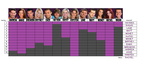 dBig Brother 12 chart by bad-asp