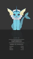 Vaporeon by WEAPONIX