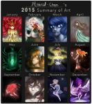 Art Summary [2015] by Astral-Chan