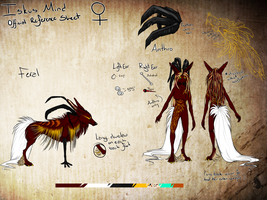 Ultimate Iskus Reference Sheet by Napoisk