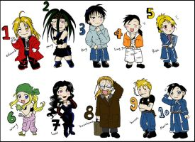 My top10 in FMA by rose123321123