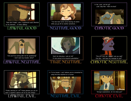 Layton Allignment Chart by OptimisticRebel