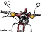 Honda C70 by goodgraph